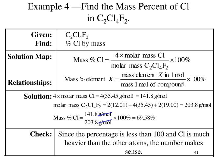 Example 4 —Find the Mass Percent of Cl in C
