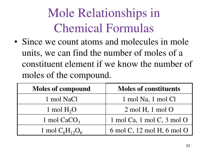 Mole Relationships in