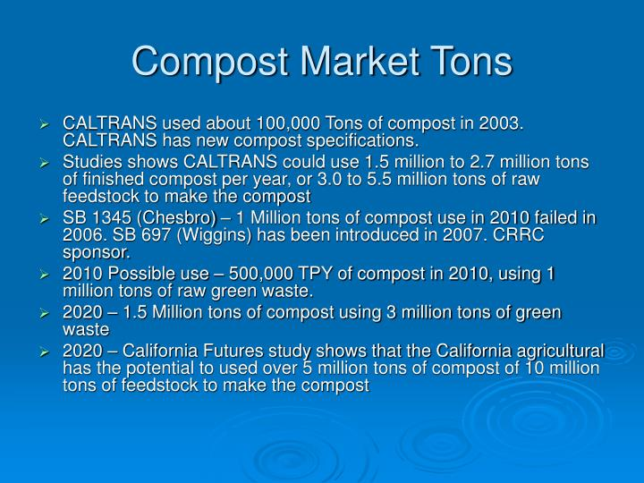 Compost Market Tons