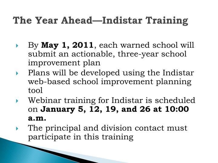 The Year Ahead—Indistar Training