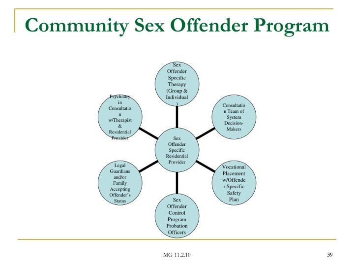 Community Sex Offender Program