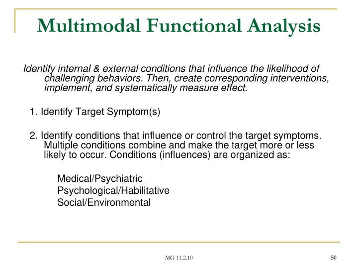 Multimodal Functional Analysis