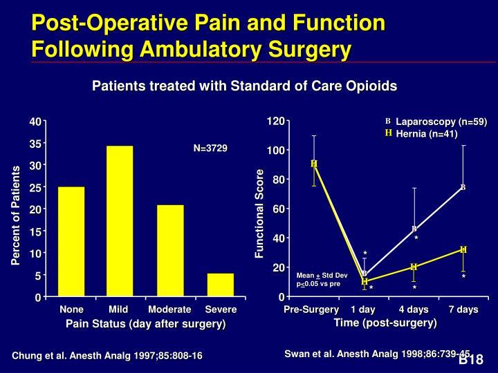 Post-Operative Pain and Function Following Ambulatory Surgery