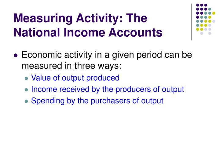 Measuring Activity: The National Income Accounts