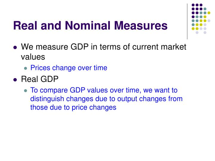 Real and Nominal Measures