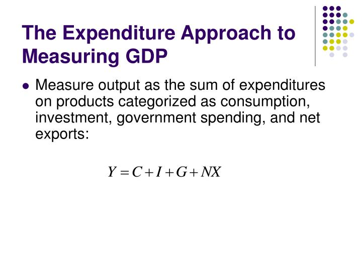 The Expenditure Approach to Measuring GDP