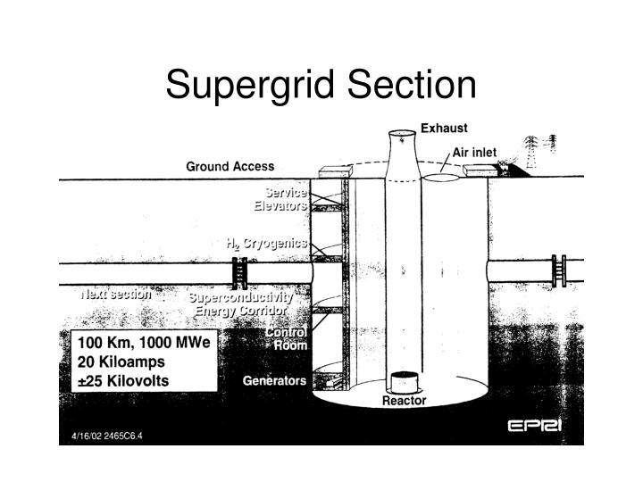 Supergrid Section