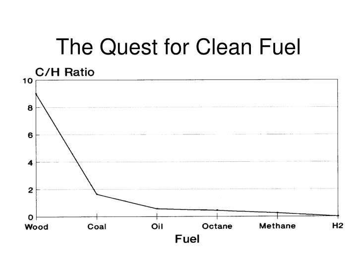 The Quest for Clean Fuel
