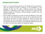 introduction to jobfit