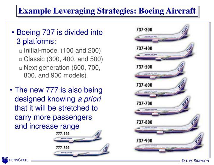 The new 777 is also being designed knowing