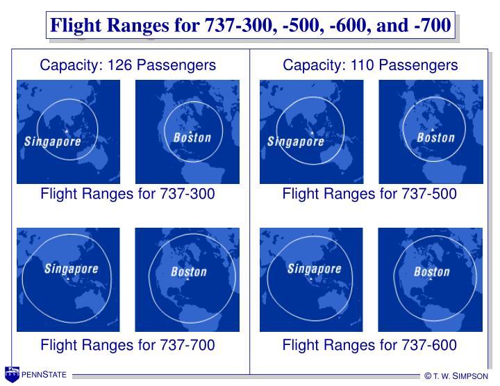 Flight Ranges for 737-300