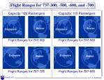 flight ranges for 737 300 500 600 and 700