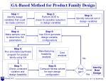 ga based method for product family design