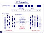 ga terminology