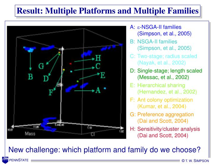 Result: Multiple Platforms and Multiple Families