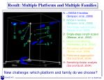 result multiple platforms and multiple families