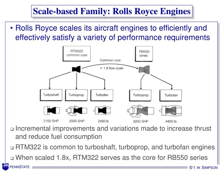 Scale-based Family: Rolls Royce Engines