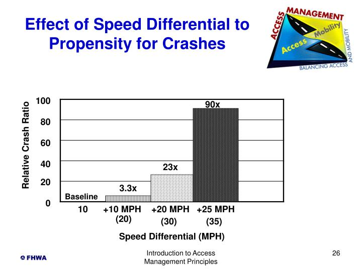 Effect of Speed Differential to Propensity for Crashes