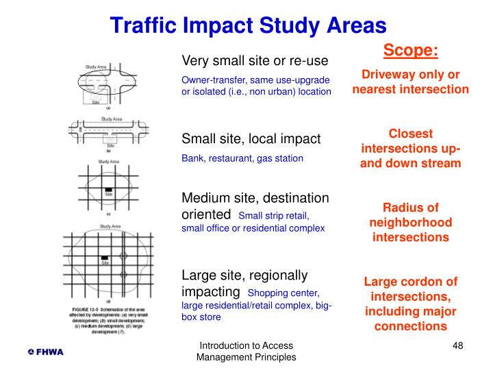 Traffic Impact Study Areas