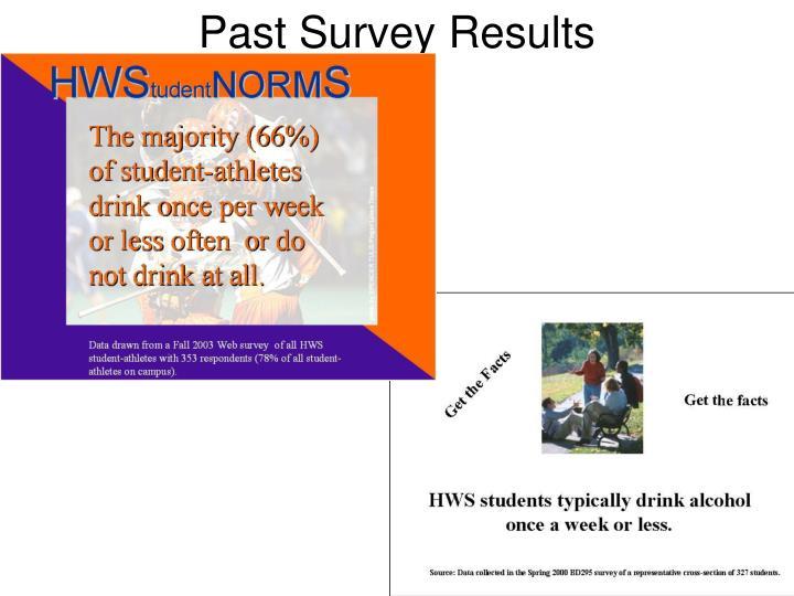 Past Survey Results