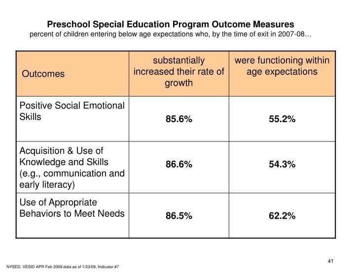 Preschool Special Education Program Outcome Measures