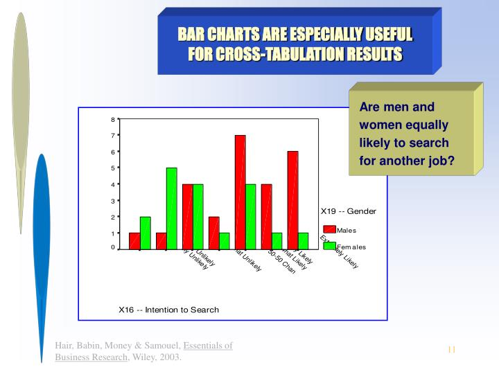 BAR CHARTS ARE ESPECIALLY USEFUL