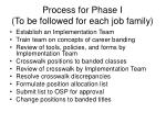 process for phase i to be followed for each job family