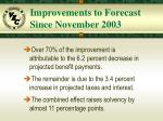improvements to forecast since november 2003