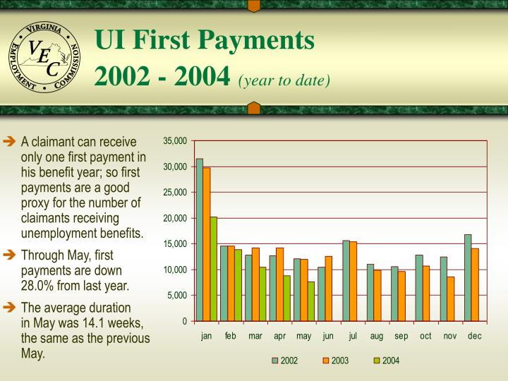 UI First Payments