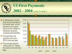 ui first payments 2002 2004 year to date