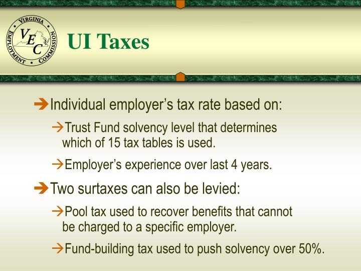 UI Taxes