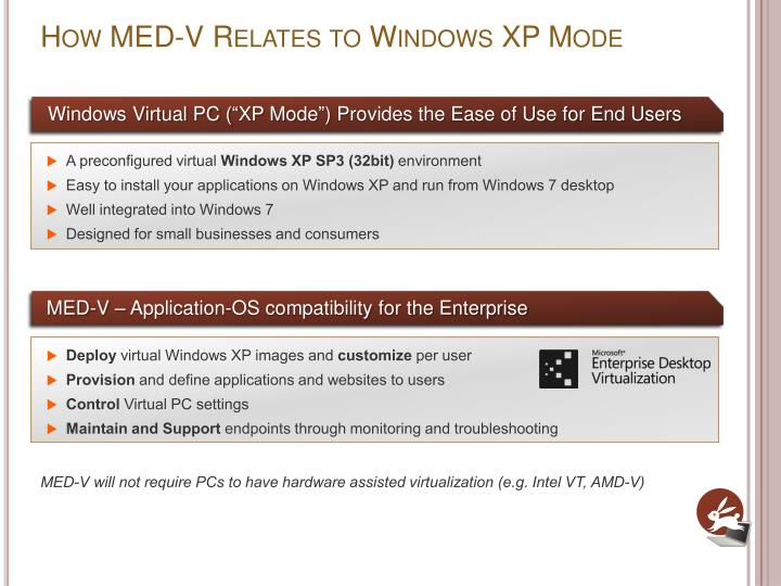 How MED-V Relates to Windows XP Mode