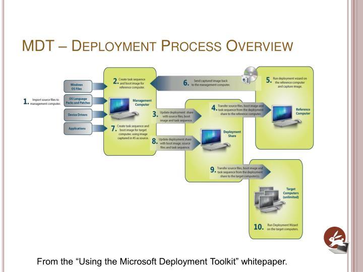 MDT – Deployment Process Overview