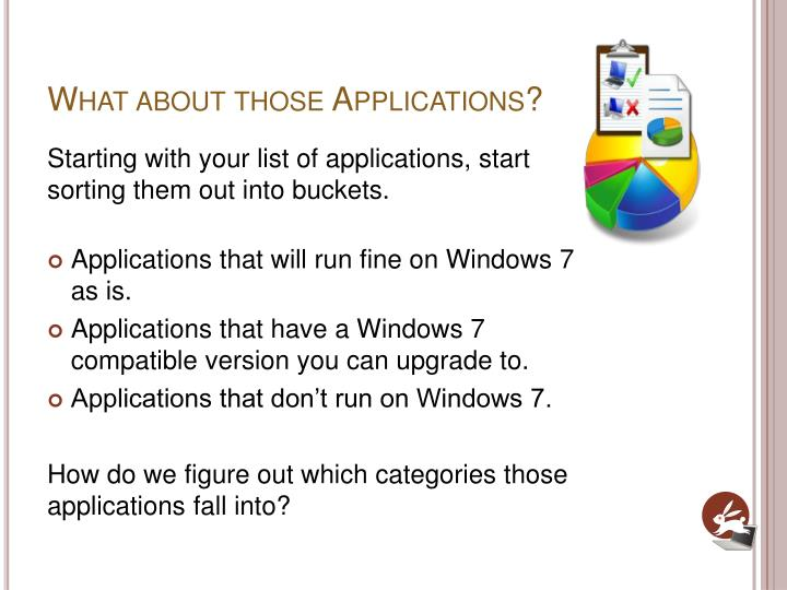 What about those Applications?