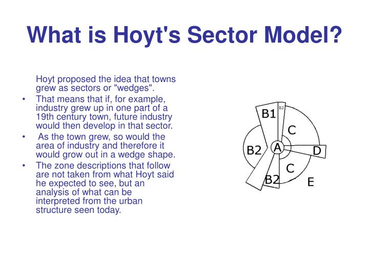 What is Hoyt's Sector Model?