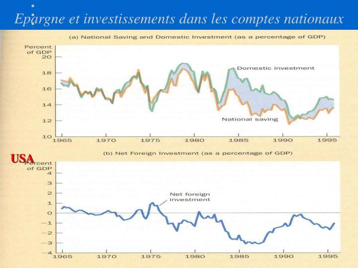 Epargne et investissements dans les comptes nationaux