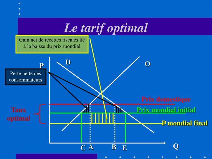 Le tarif optimal