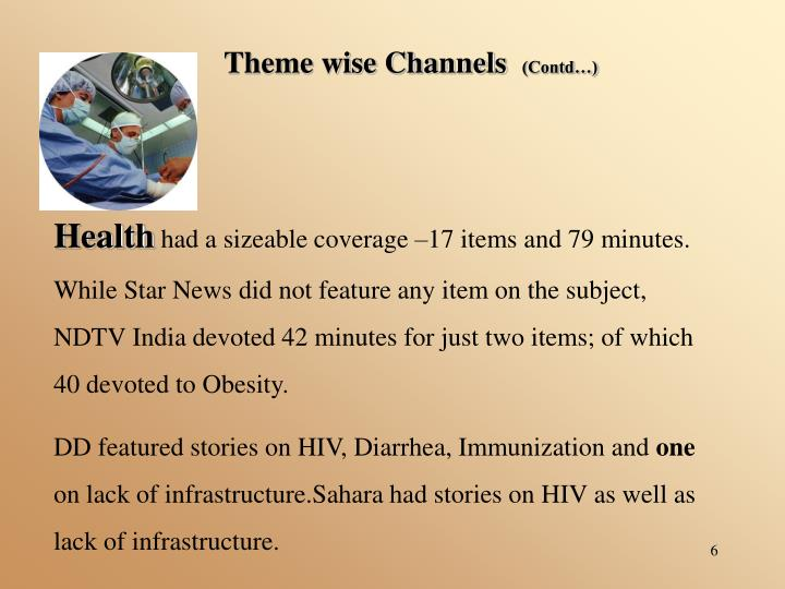 Theme wise Channels