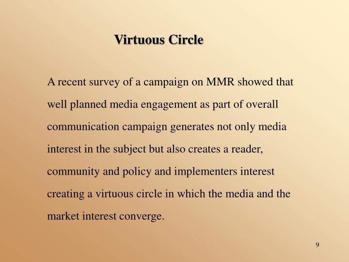 Virtuous Circle