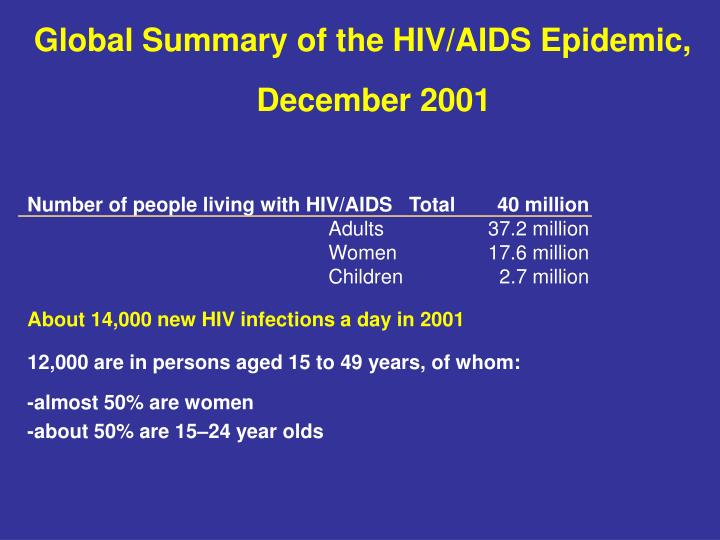 Global Summary of the HIV/AIDS Epidemic,