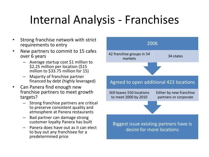 Internal Analysis - Franchises