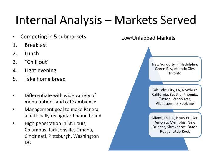 Internal Analysis – Markets Served
