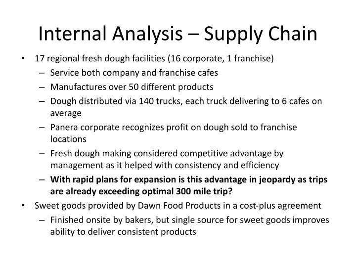 Internal Analysis – Supply Chain