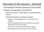 overview of the industry demand1
