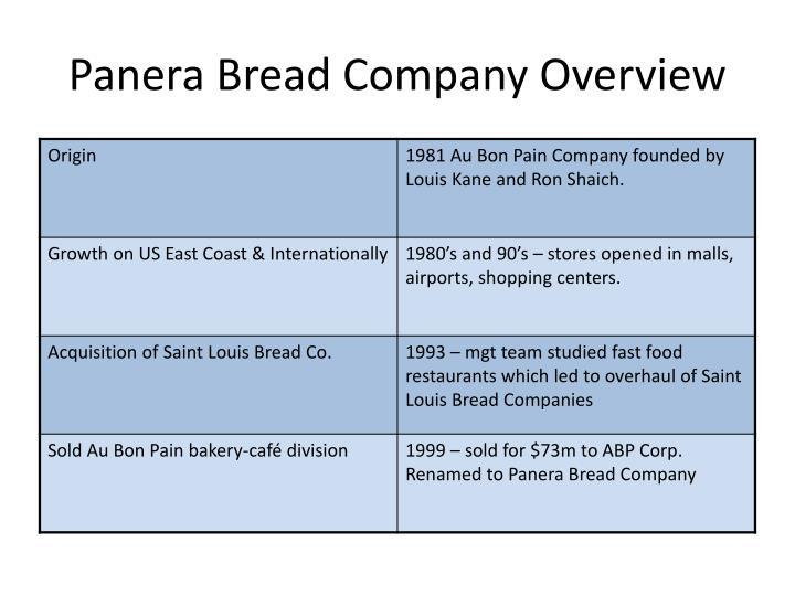 Panera Bread Company Overview