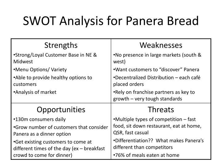 SWOT Analysis for Panera Bread