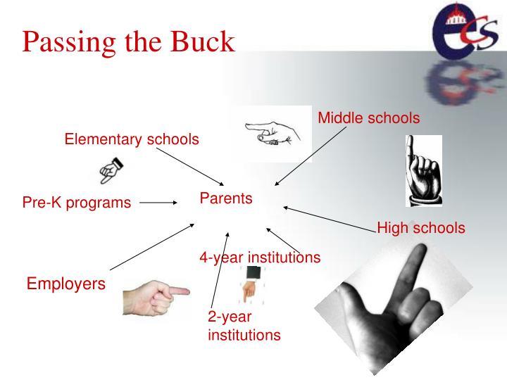 Passing the Buck