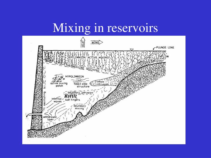 Mixing in reservoirs