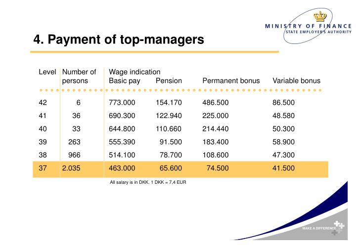 4. Payment of top-managers