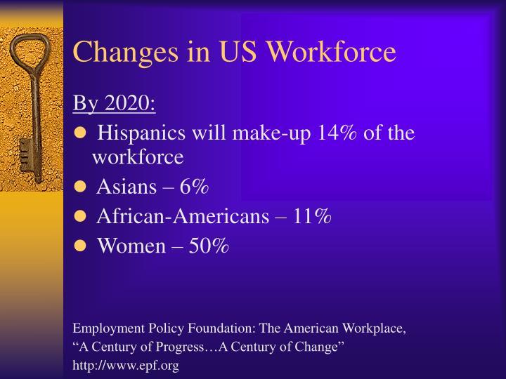 Changes in US Workforce